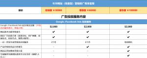 B2B网站(询盘型)营销推广尊享套餐1